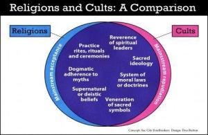 Cults-A-Comparison